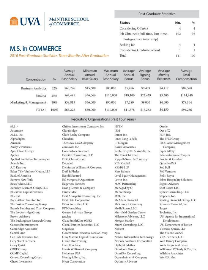 MSC2016postgradstats-page-001
