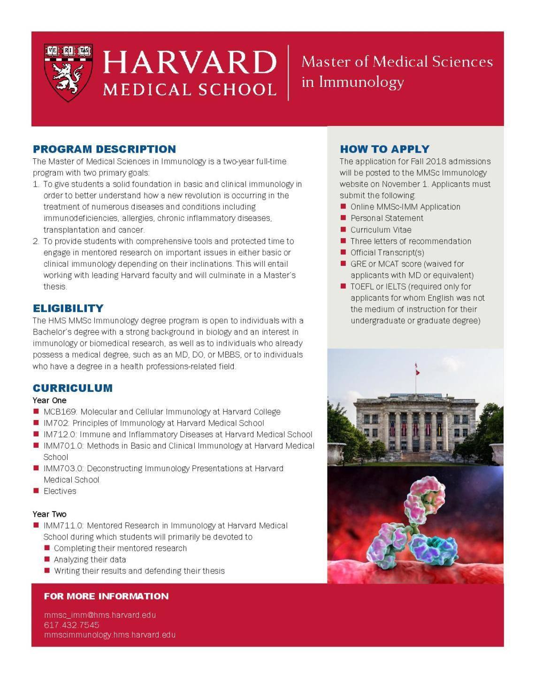 Master of Medical Sciences in Immunology | Harvard Medical